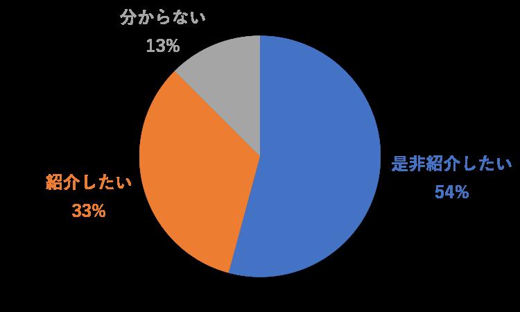 8月31日(紹介したい).png